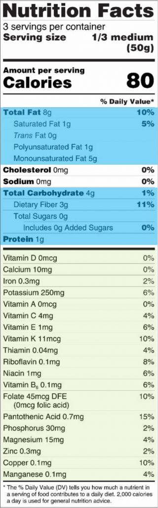 Macro and Micro Nutrients, Macro Based Meal Plan